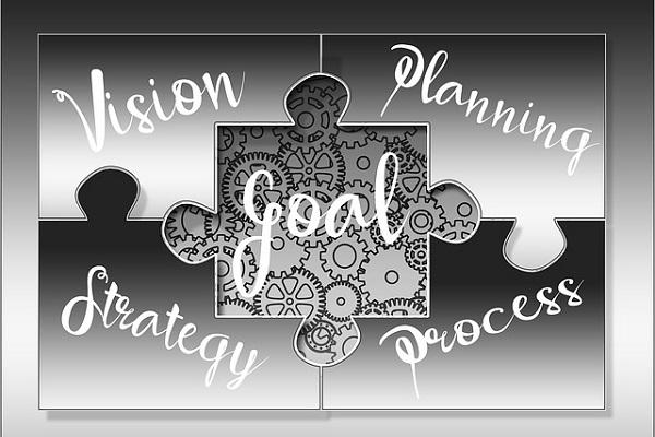 Schrijfplan voor visionaire ondernemers