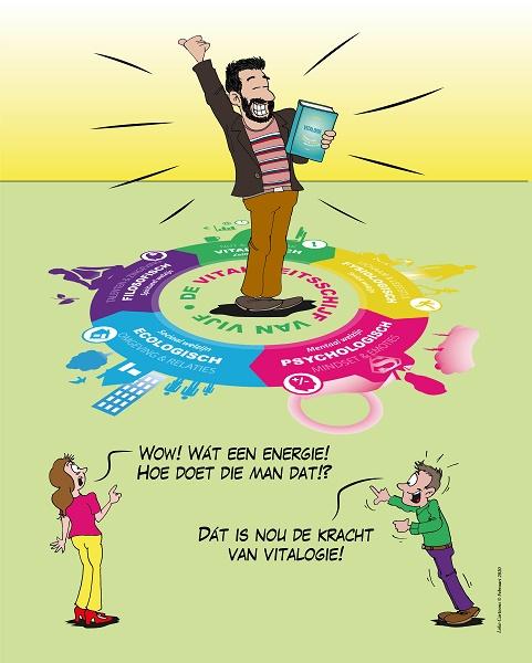 Vitalogie - Klaas Koster - LokoCartoons
